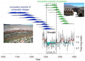 droughtvillagefinal1